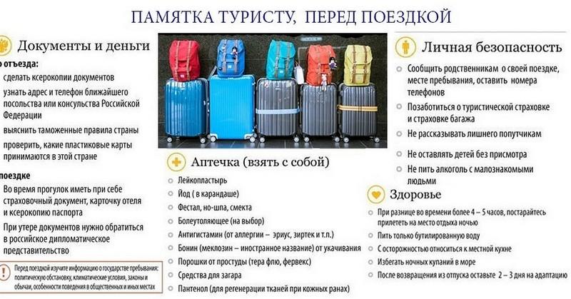 Что нужно сделать перед поездкой за границу / ketvilz.ru